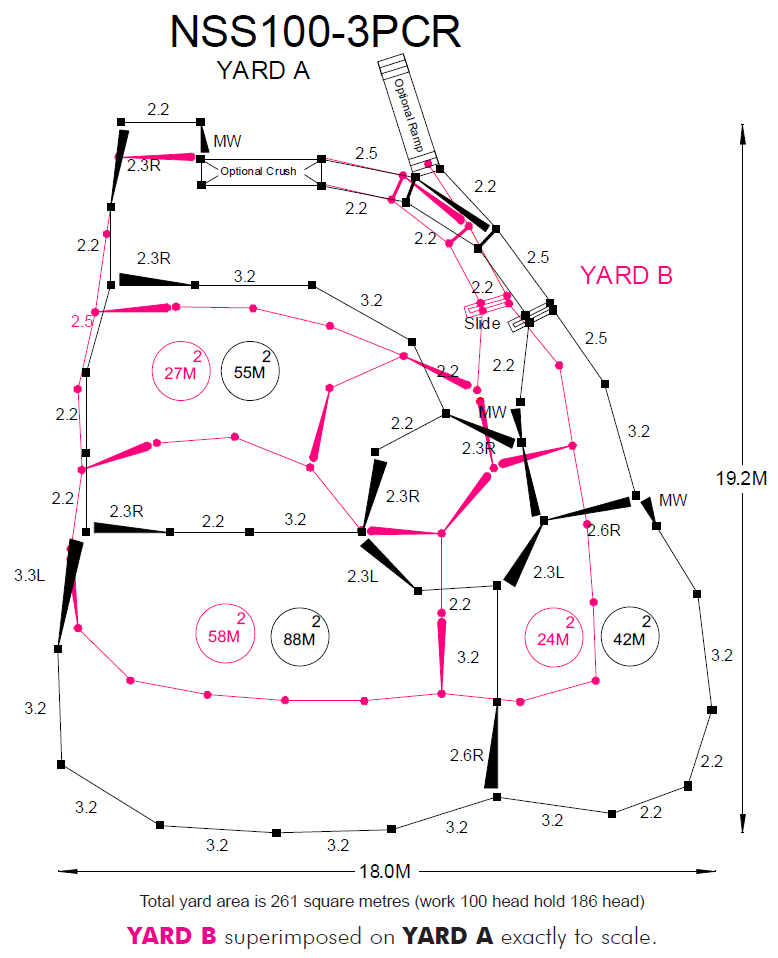 Yard B superimposed on Yard A exactly to scale.